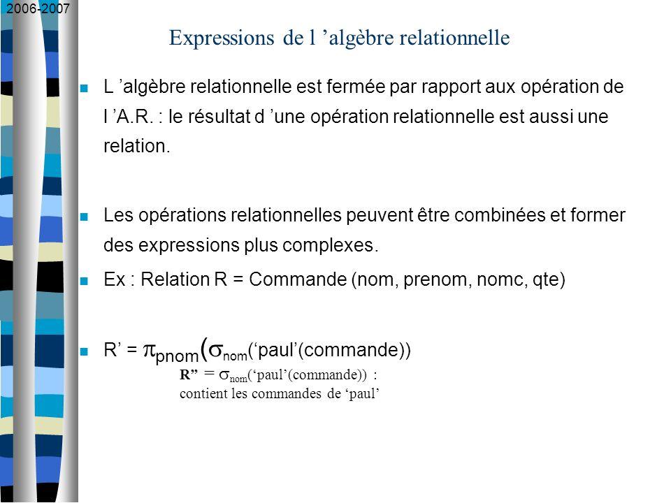 2006-2007 Expressions de l algèbre relationnelle L algèbre relationnelle est fermée par rapport aux opération de l A.R. : le résultat d une opération