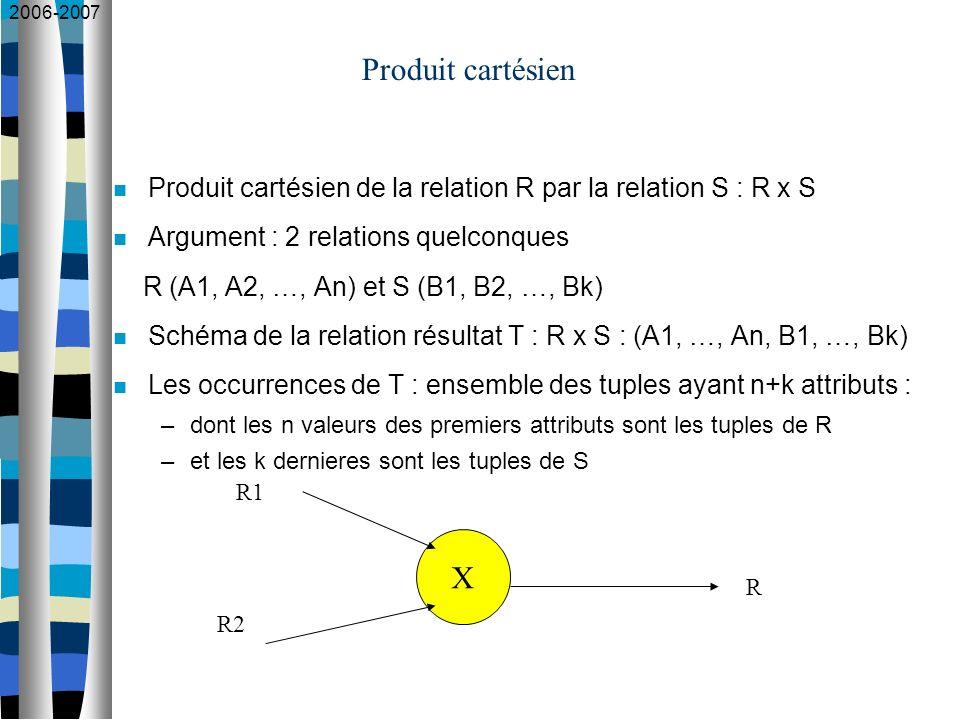 2006-2007 Produit cartésien Produit cartésien de la relation R par la relation S : R x S Argument : 2 relations quelconques R (A1, A2, …, An) et S (B1