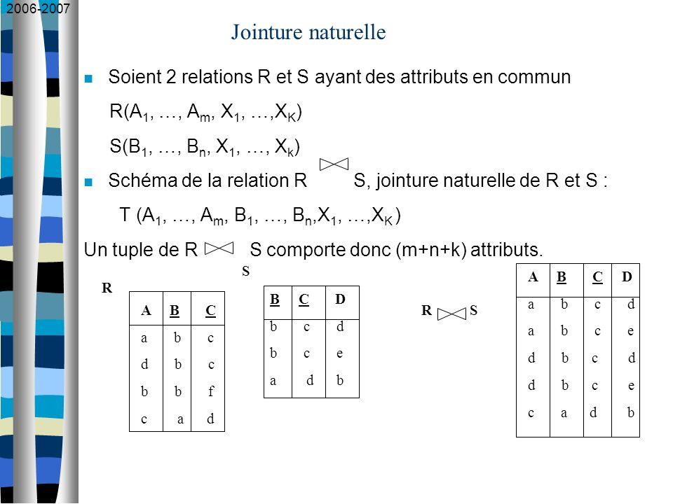2006-2007 Jointure naturelle Soient 2 relations R et S ayant des attributs en commun R(A 1, …, A m, X 1, …,X K ) S(B 1, …, B n, X 1, …, X k ) Schéma d