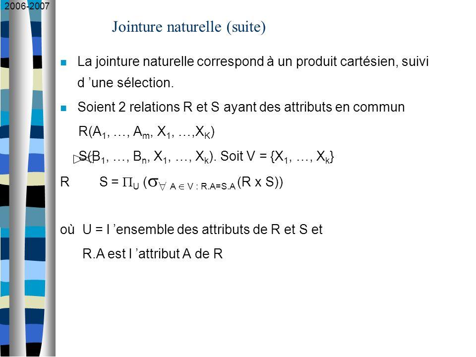 2006-2007 Jointure naturelle (suite) La jointure naturelle correspond à un produit cartésien, suivi d une sélection. Soient 2 relations R et S ayant d