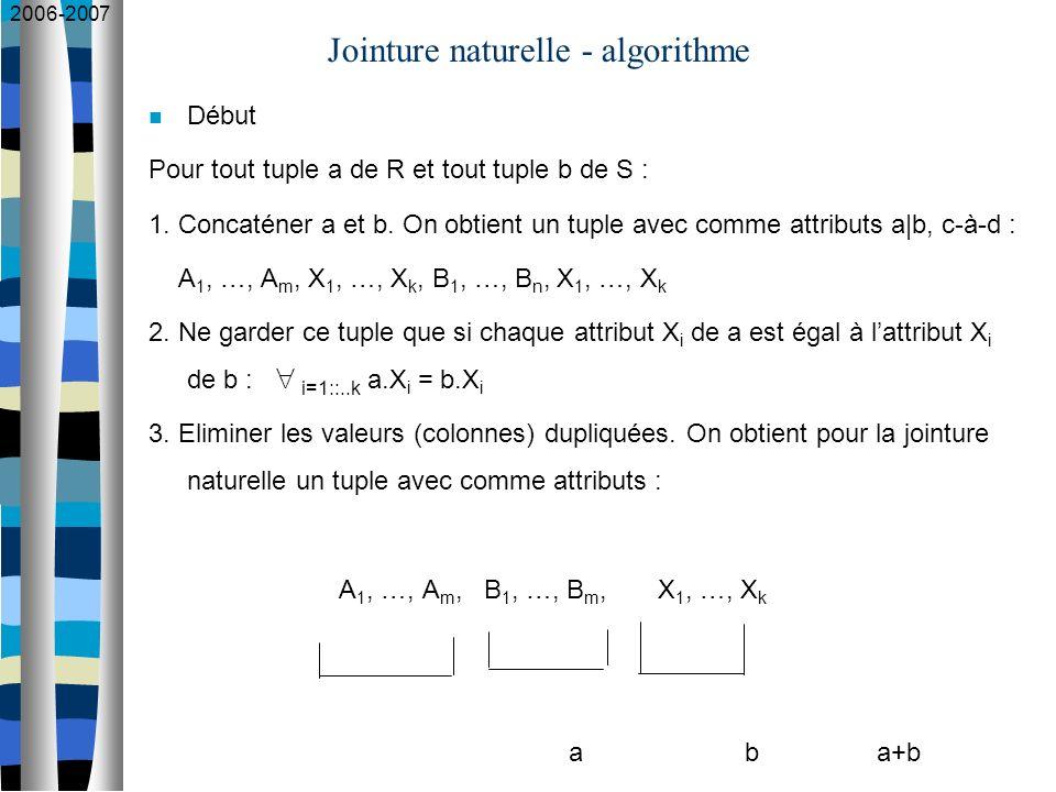 2006-2007 Jointure naturelle - algorithme Début Pour tout tuple a de R et tout tuple b de S : 1. Concaténer a et b. On obtient un tuple avec comme att