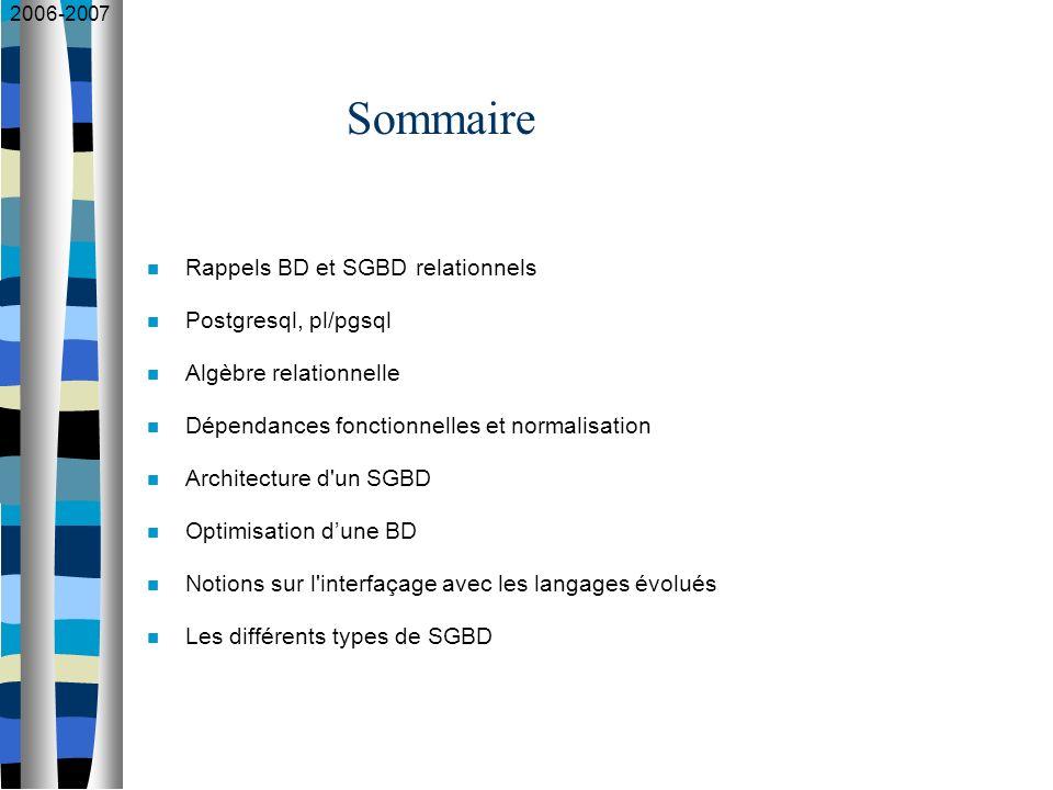 2006-2007 Sommaire Rappels BD et SGBD relationnels Postgresql, pl/pgsql Algèbre relationnelle Dépendances fonctionnelles et normalisation Architecture