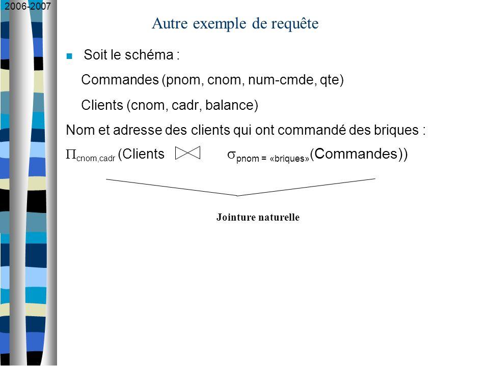 2006-2007 Autre exemple de requête Soit le schéma : Commandes (pnom, cnom, num-cmde, qte) Clients (cnom, cadr, balance) Nom et adresse des clients qui