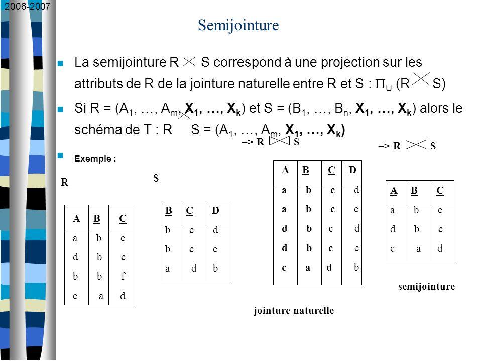 2006-2007 Semijointure La semijointure R S correspond à une projection sur les attributs de R de la jointure naturelle entre R et S : U (R S) Si R = (