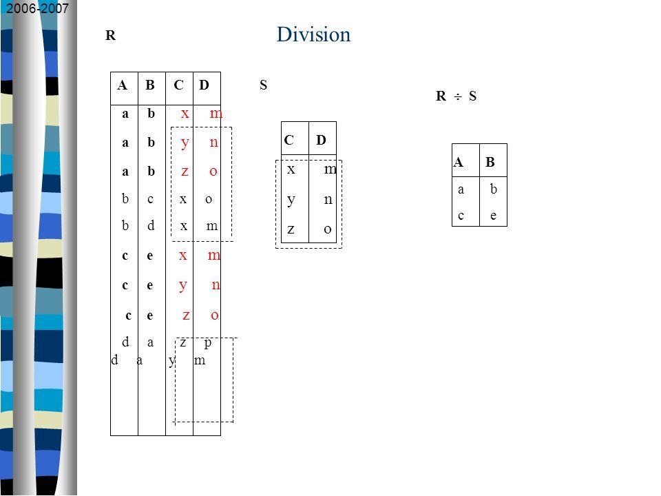 2006-2007 Division A B C D a b x m a b y n a b z o b c x o b d x m c e x m c e y n c e z o d a z p d a y m C D x m y n z o A B a b c e R S R S