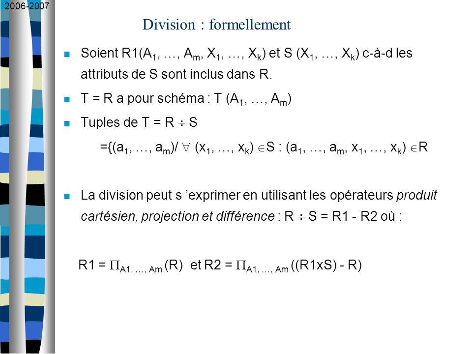 2006-2007 Division : formellement Soient R1(A 1, …, A m, X 1, …, X k ) et S (X 1, …, X k ) c-à-d les attributs de S sont inclus dans R. T = R a pour s