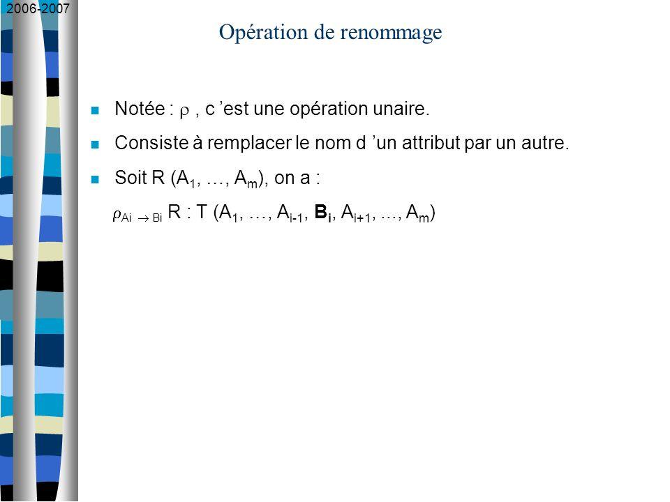 2006-2007 Opération de renommage Notée :, c est une opération unaire. Consiste à remplacer le nom d un attribut par un autre. Soit R (A 1, …, A m ), o