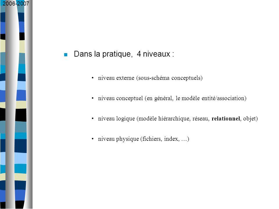 2006-2007 Dans la pratique, 4 niveaux : niveau externe (sous-schéma conceptuels) niveau conceptuel (en général, le modèle entité/association) niveau l