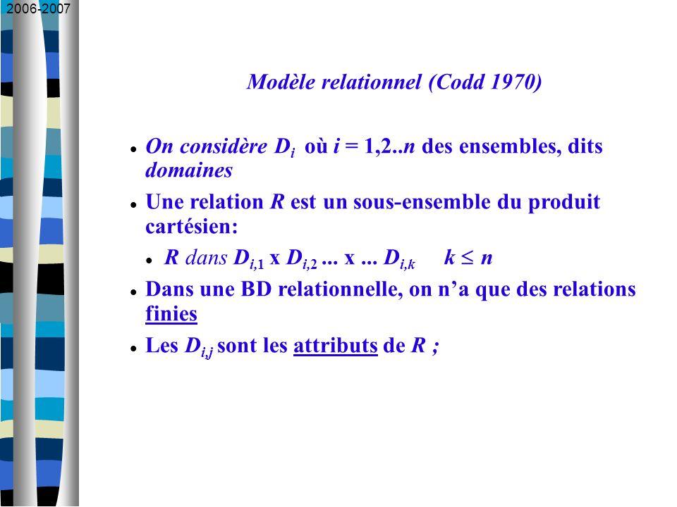 2006-2007 Modèle relationnel (Codd 1970) On considère D i où i = 1,2..n des ensembles, dits domaines Une relation R est un sous-ensemble du produit ca