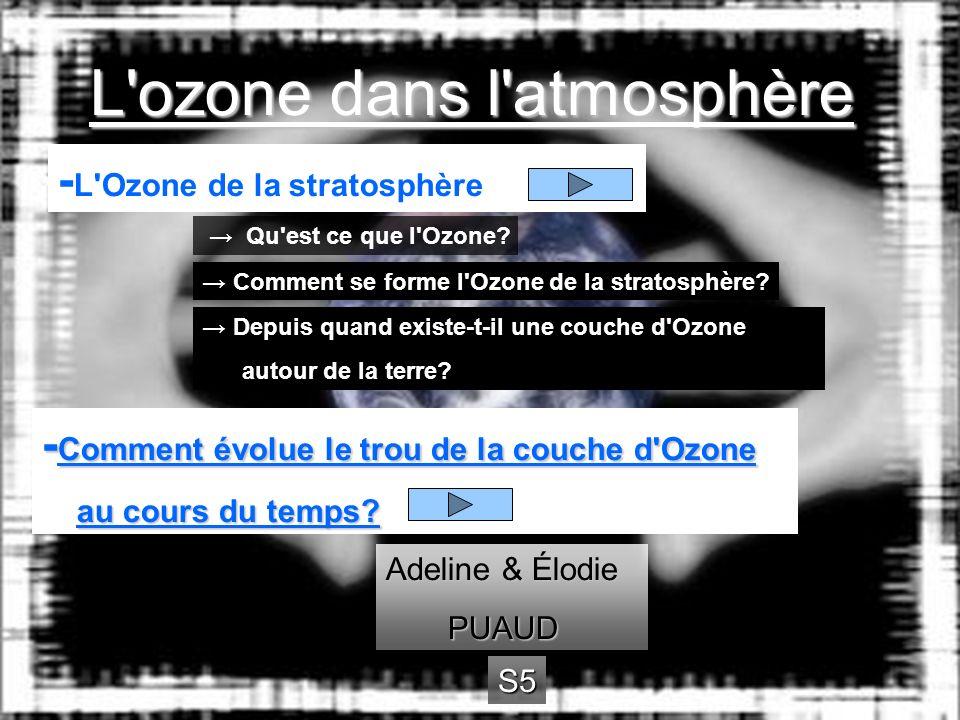 L'ozone dans l'atmosphère - L'Ozone de la stratosphère Qu'est ce que l'Ozone? Comment se forme l'Ozone de la stratosphère? Depuis quand existe-t-il un