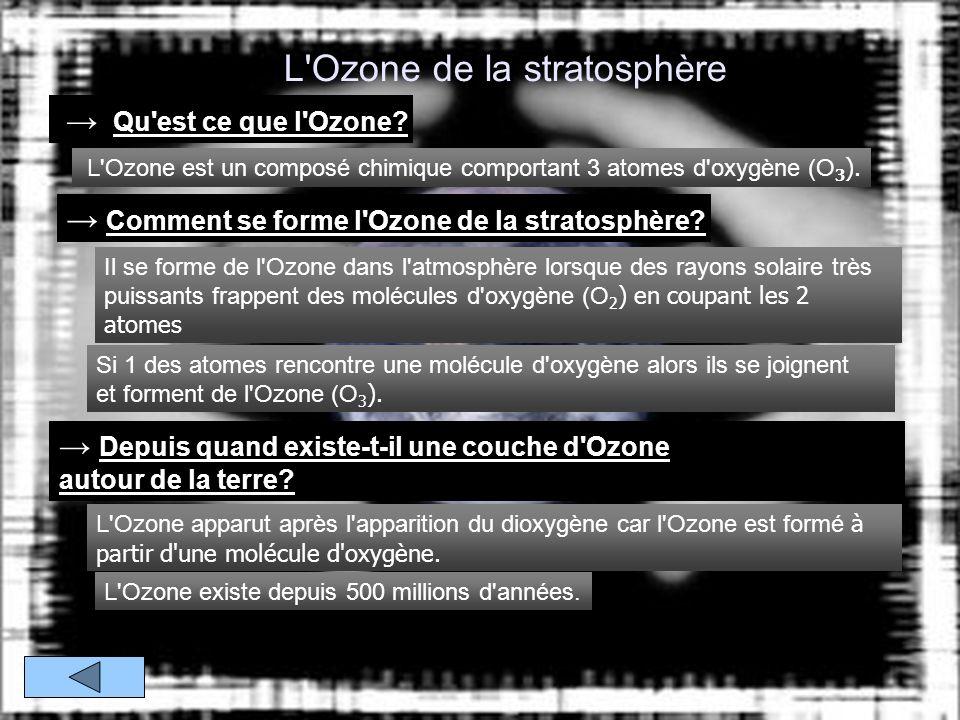 L'Ozone de la stratosphère Qu'est ce que l'Ozone? L'Ozone est un composé chimique comportant 3 atomes d'oxygène (O 3 ). Comment se forme l'Ozone de la