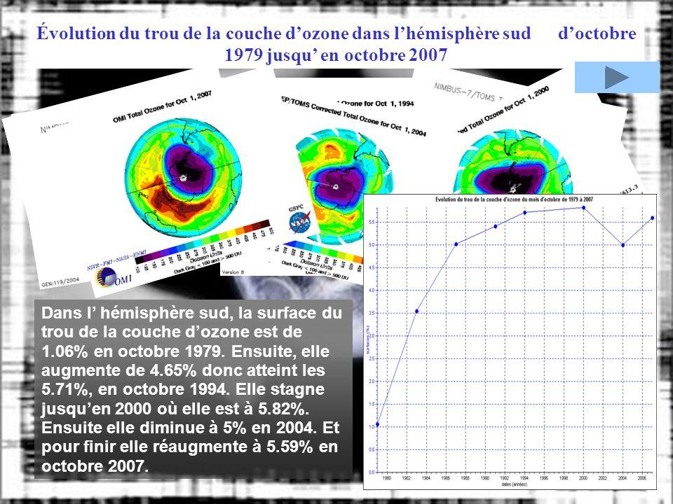 Évolution du trou de la couche dozone dans lhémisphère sud doctobre 1979 jusqu en octobre 2007 Dans l hémisphère sud, la surface du trou de la couche