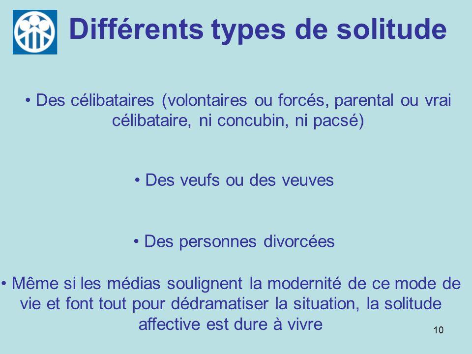 10 Différents types de solitude Des veufs ou des veuves Des célibataires (volontaires ou forcés, parental ou vrai célibataire, ni concubin, ni pacsé)