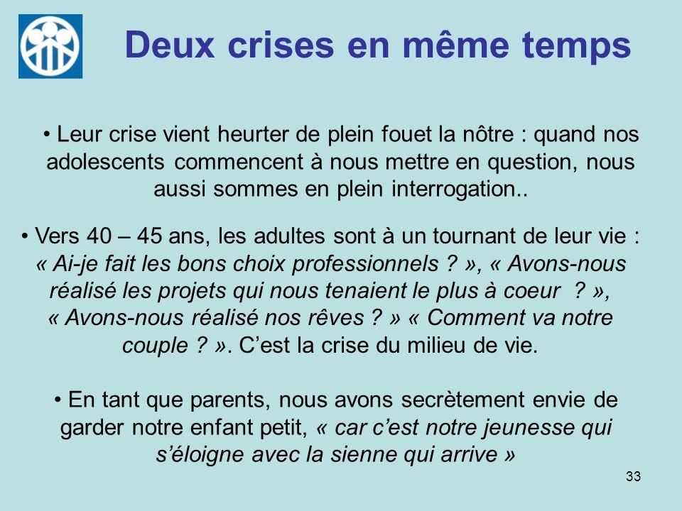 33 Deux crises en même temps Leur crise vient heurter de plein fouet la nôtre : quand nos adolescents commencent à nous mettre en question, nous aussi
