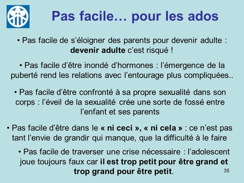 35 Pas facile… pour les ados Pas facile de séloigner des parents pour devenir adulte : devenir adulte cest risqué ! Pas facile dêtre inondé dhormones