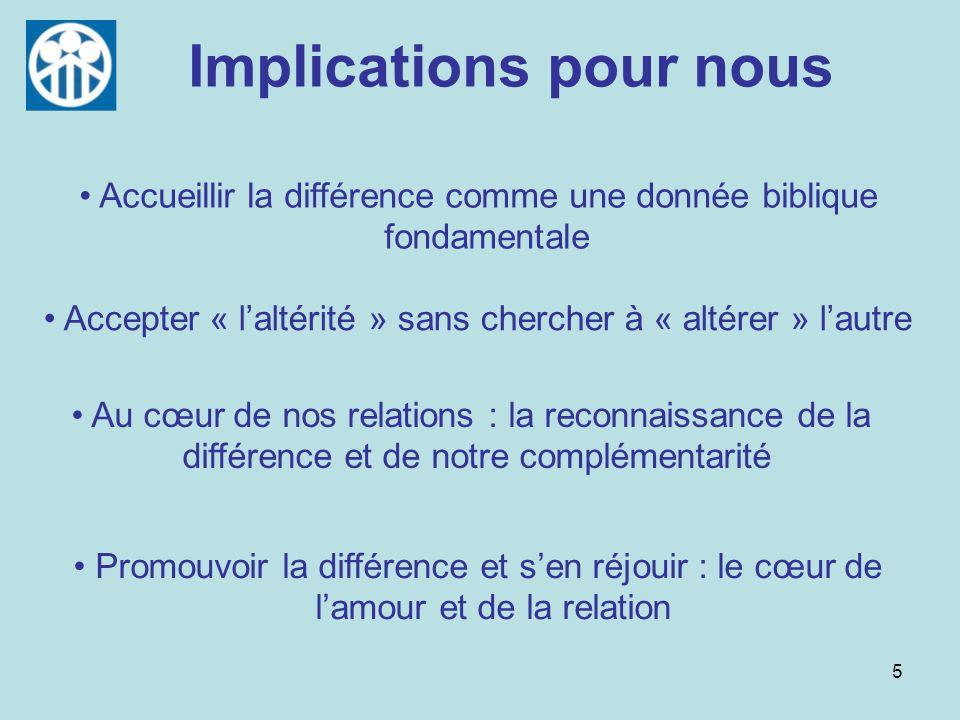 5 Implications pour nous Accueillir la différence comme une donnée biblique fondamentale Accepter « laltérité » sans chercher à « altérer » lautre Au