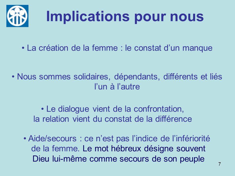 7 Implications pour nous La création de la femme : le constat dun manque Nous sommes solidaires, dépendants, différents et liés lun à lautre Le dialog