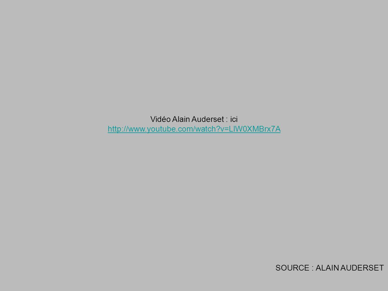 SOURCE : ALAIN AUDERSET Vidéo Alain Auderset : ici http://www.youtube.com/watch?v=LlW0XMBrx7A