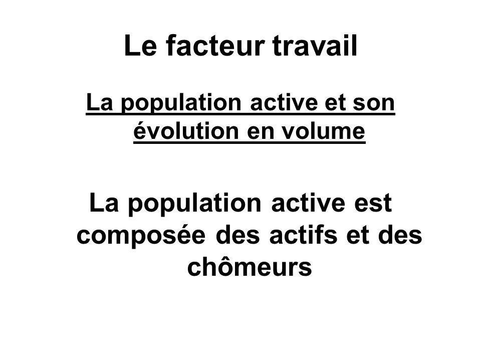 Le facteur travail La population active et son évolution en volume La population active est composée des actifs et des chômeurs