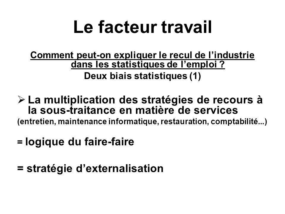 Le facteur travail Comment peut-on expliquer le recul de lindustrie dans les statistiques de lemploi ? Deux biais statistiques (1) La multiplication d