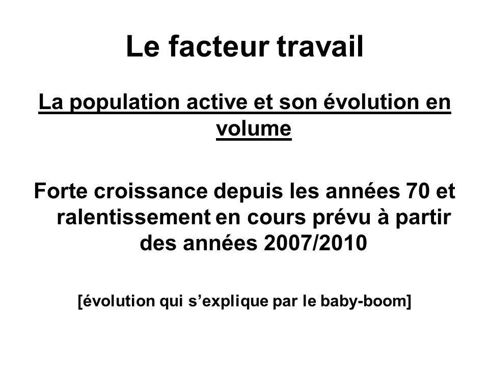 Le facteur travail La population active et son évolution en volume Forte croissance depuis les années 70 et ralentissement en cours prévu à partir des