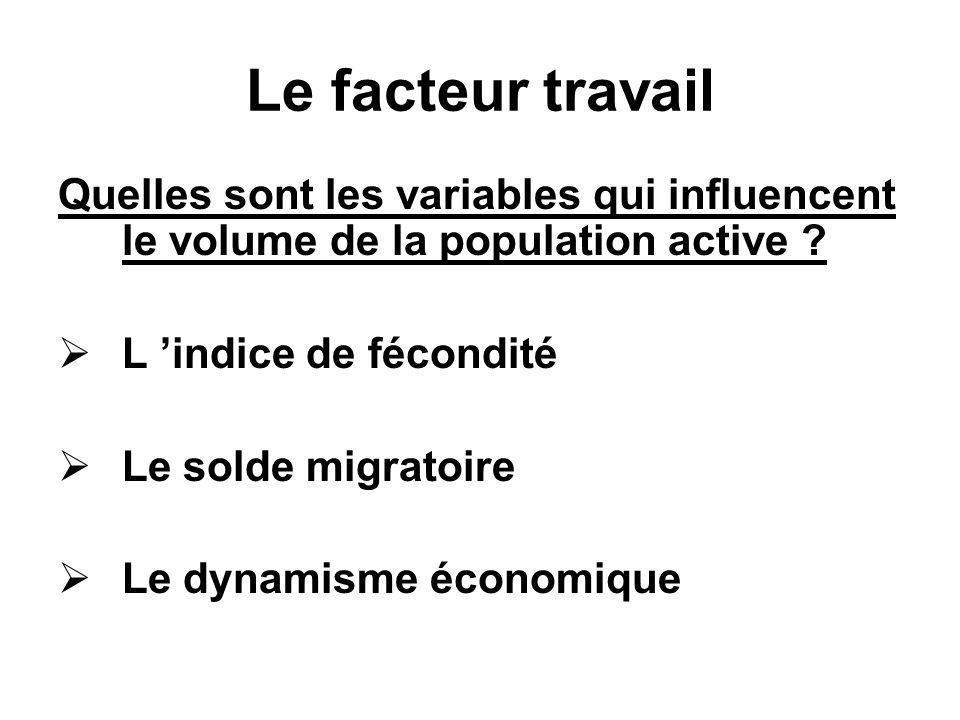 Le facteur travail Structure de la population active Taux dactivité des hommes légèrement supérieur à celui des femmes Mais lécart tend à se réduire Féminisation de la population active sur le long terme