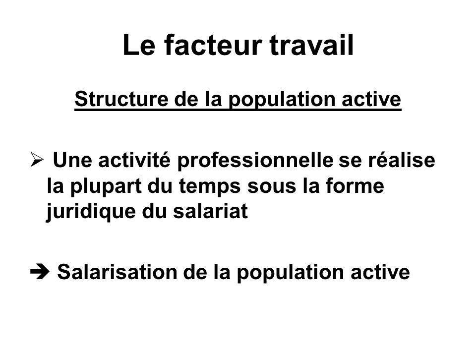 Le facteur travail Structure de la population active Une activité professionnelle se réalise la plupart du temps sous la forme juridique du salariat S
