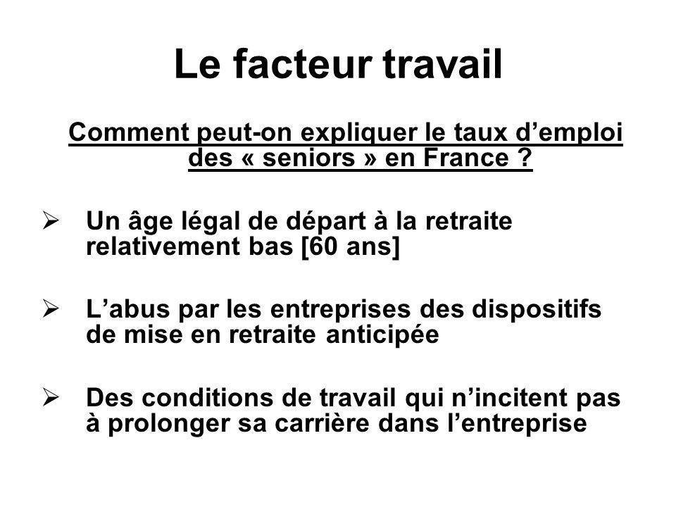 Le facteur travail Comment peut-on expliquer le taux demploi des « seniors » en France ? Un âge légal de départ à la retraite relativement bas [60 ans