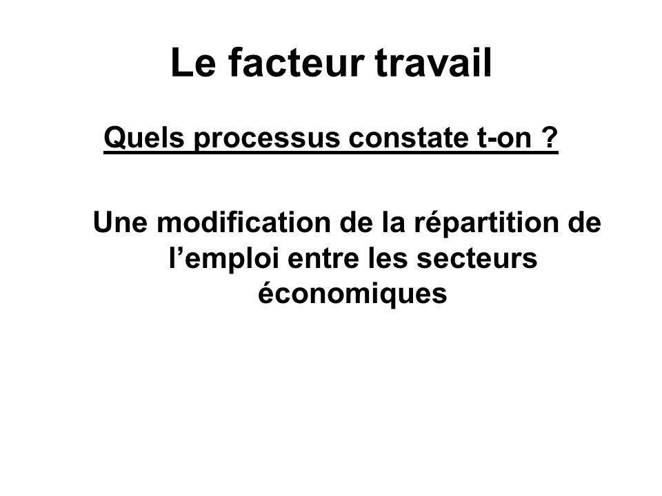 Le facteur travail Quels processus constate t-on ? Une modification de la répartition de lemploi entre les secteurs économiques