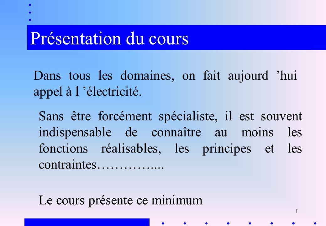 42 Exercice 94- Méthode détudes des circuits Courants Monophasés Exo 9 Page 4 Après rectification: