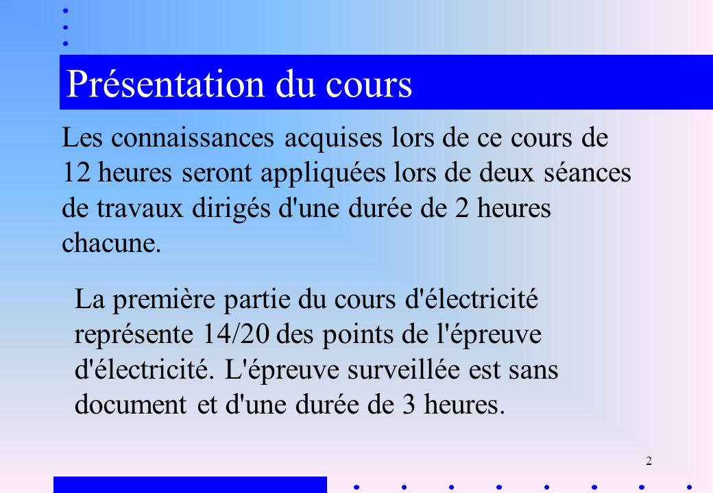 3 Présentation du cours Importance du régime sinusoïdal La plus grande partie de lénergie électrique est produite sous forme de courant alternatif sinusoïdal.