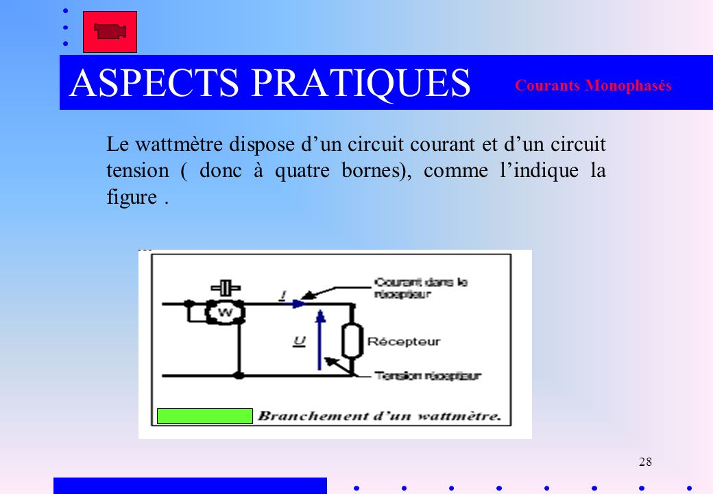 28 Le wattmètre dispose dun circuit courant et dun circuit tension ( donc à quatre bornes), comme lindique la figure. ASPECTS PRATIQUES Courants Monop