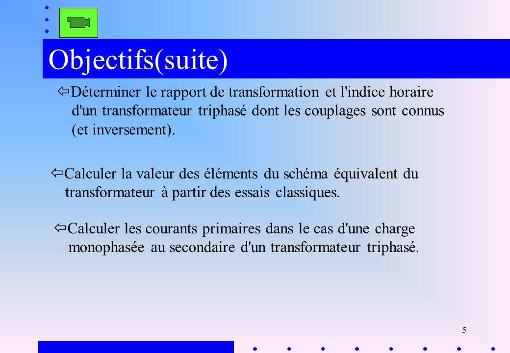26 3-Puissances 3.1-Définitions Courants Monophasés Relations entre les 3 puissances: Exo 5 Page 2