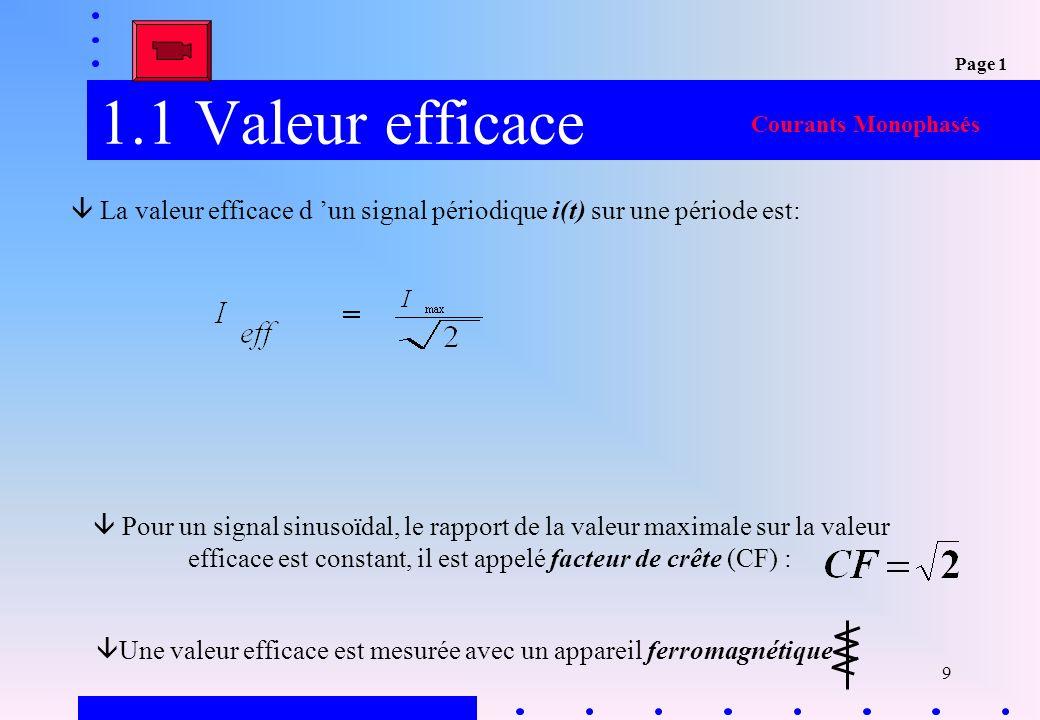 10 Exemple Courants Monophasés A partir de cette équation, en déduire Page 1