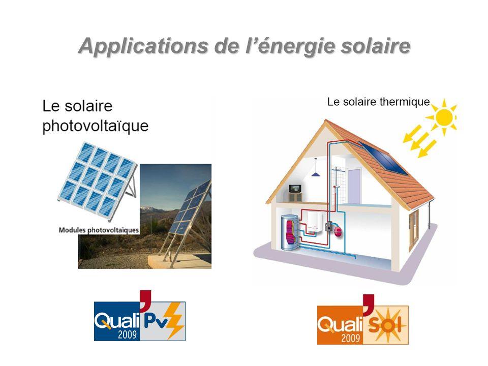 Le photovoltaïque cest quoi .Comment cela fonctionne .