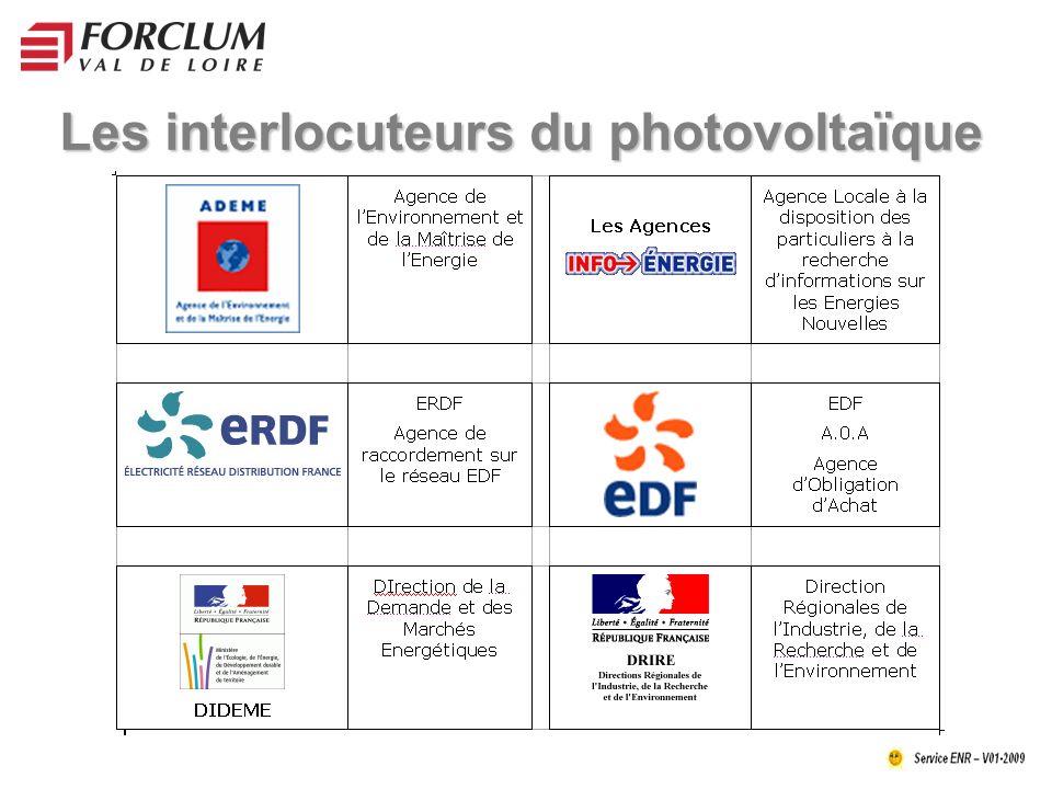 Les interlocuteurs du photovoltaïque