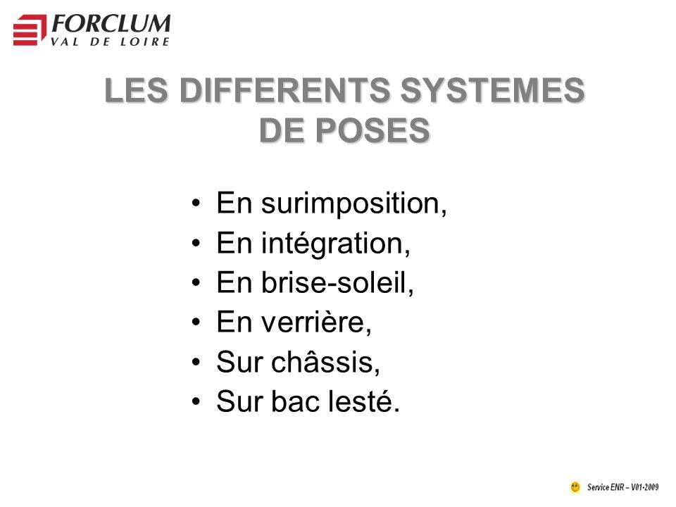 LES DIFFERENTS SYSTEMES DE POSES En surimposition, En intégration, En brise-soleil, En verrière, Sur châssis, Sur bac lesté.