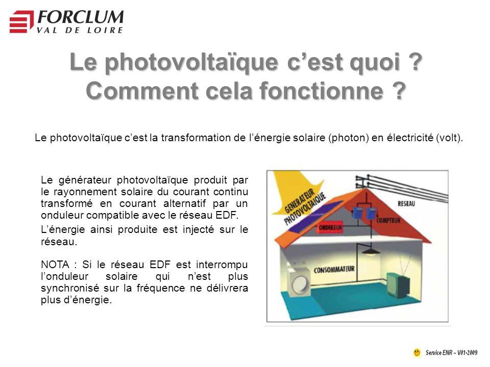 Composants du rayonnement solaire