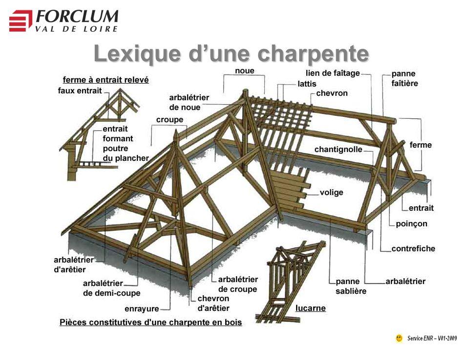 Lexique dune charpente