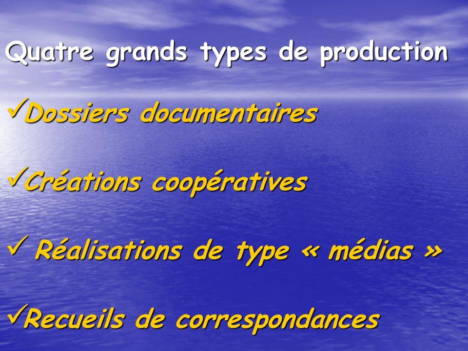 Quatre grands types de production Dossiers documentaires Dossiers documentaires Créations coopératives Créations coopératives Réalisations de type « m