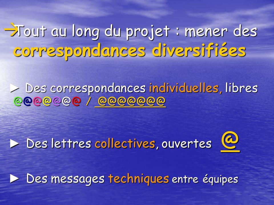 Tout au long du projet : mener des correspondances diversifiées Tout au long du projet : mener des correspondances diversifiées Des correspondances in