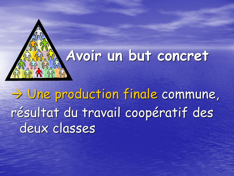 Avoir un but concret Avoir un but concret Une production finale commune, Une production finale commune, résultat du travail coopératif des deux classe