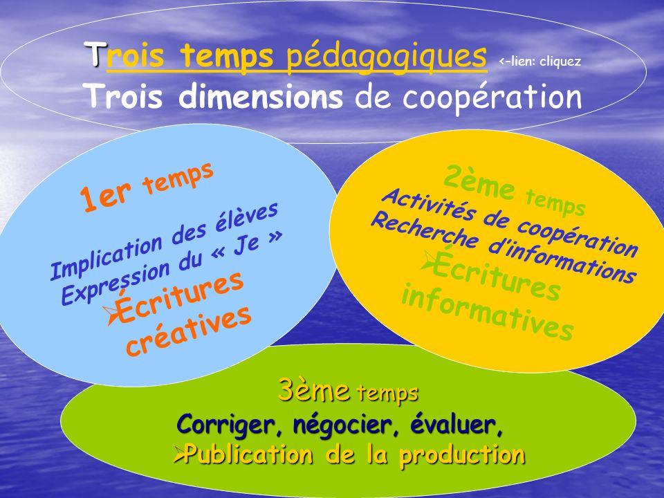 T Trois temps pédagogiques <- lien: cliquez Trois dimensions de coopérationrois temps pédagogiques 3ème temps Corriger, négocier, évaluer, Publication