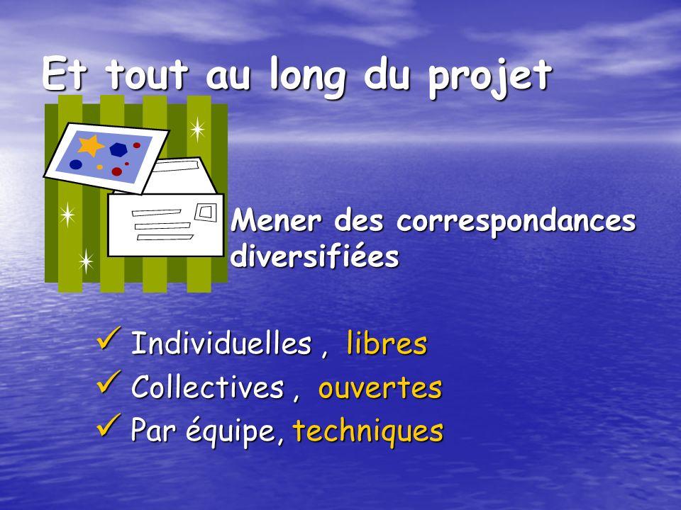 Et tout au long du projet Mener des correspondances diversifiées Individuelles, libres Individuelles, libres Collectives, ouvertes Collectives, ouvertes Par équipe, techniques Par équipe, techniques