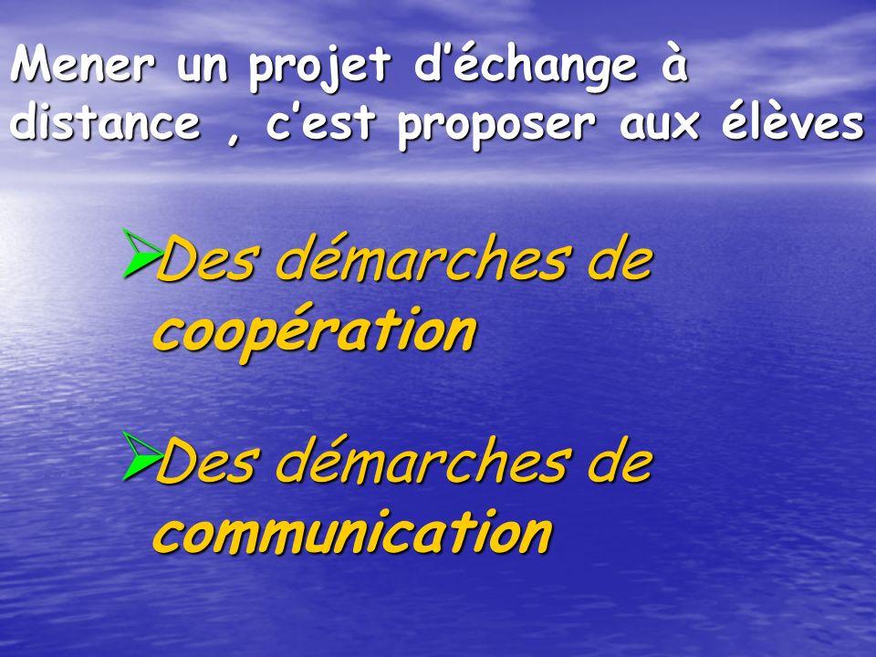 Mener un projet déchange à distance, cest proposer aux élèves Des démarches de coopération Des démarches de coopération Des démarches de communication Des démarches de communication
