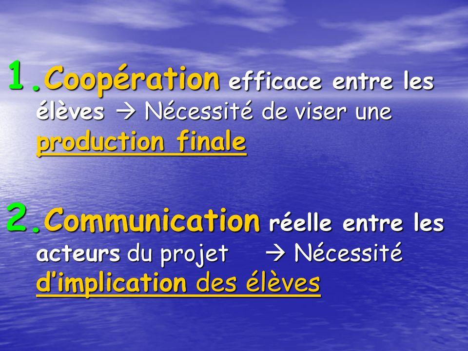 1. Coopération efficace entre les élèves Nécessité de viser une production finale 2. Communication réelle entre les acteurs du projet Nécessité dimpli