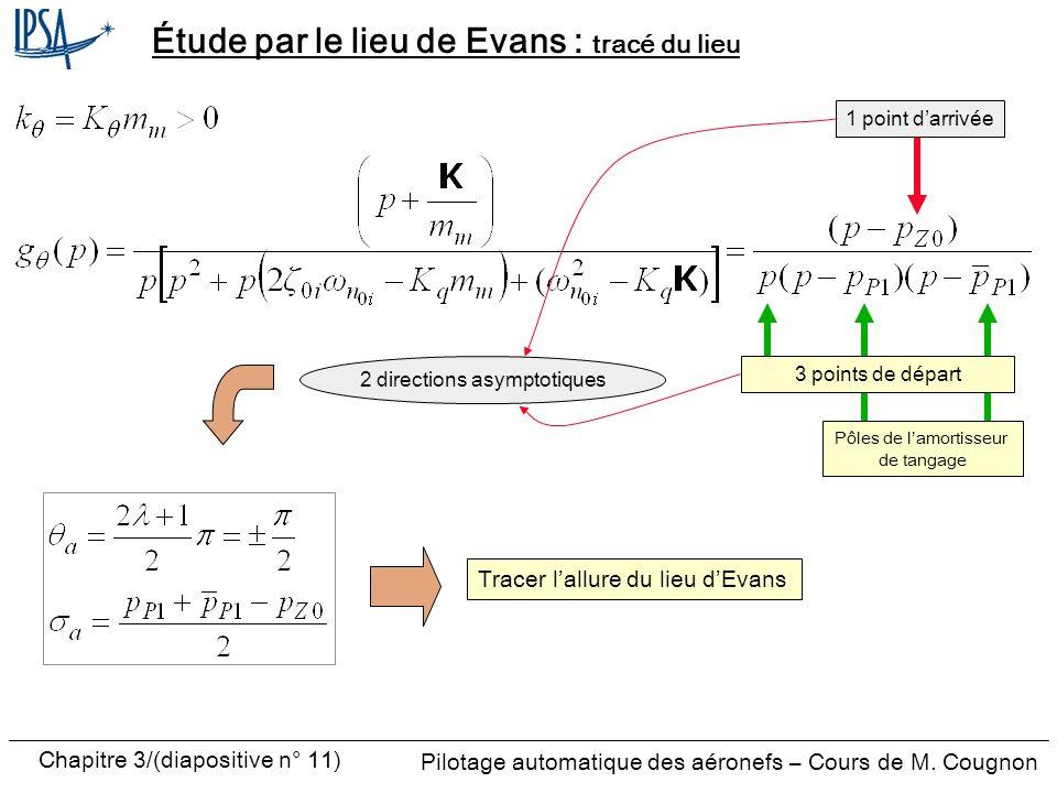 Chapitre 3/(diapositive n° 11) Pilotage automatique des aéronefs – Cours de M. Cougnon Étude par le lieu de Evans : tracé du lieu Pôles de lamortisseu