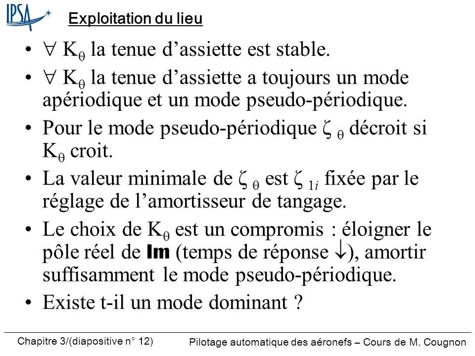 Chapitre 3/(diapositive n° 12) Pilotage automatique des aéronefs – Cours de M. Cougnon Exploitation du lieu K la tenue dassiette est stable. K la tenu