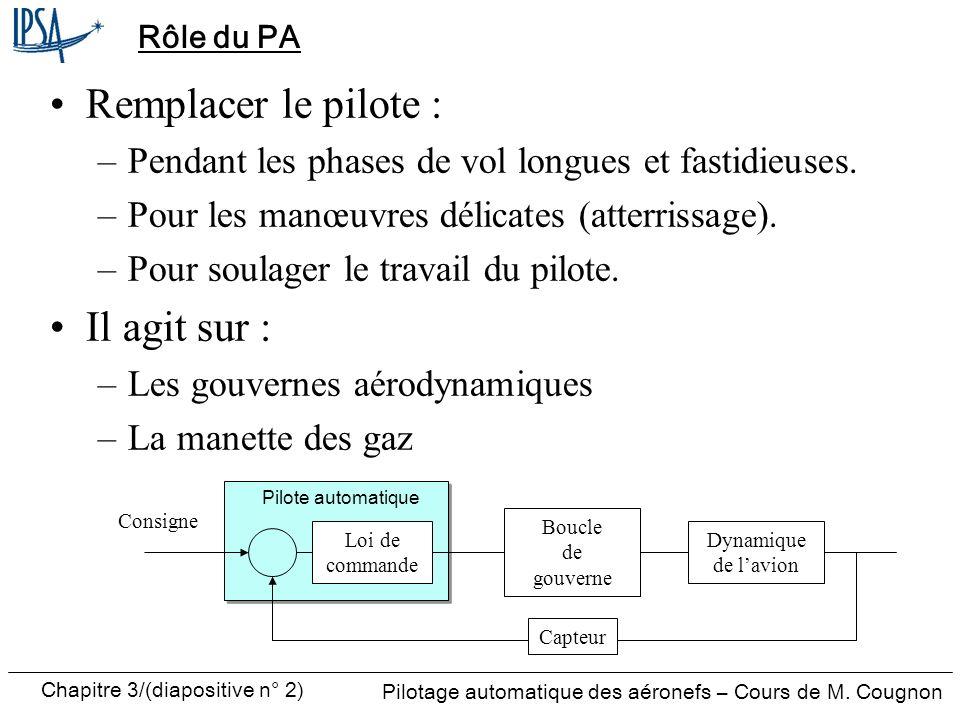 Chapitre 3/(diapositive n° 2) Pilotage automatique des aéronefs – Cours de M. Cougnon Rôle du PA Remplacer le pilote : –Pendant les phases de vol long