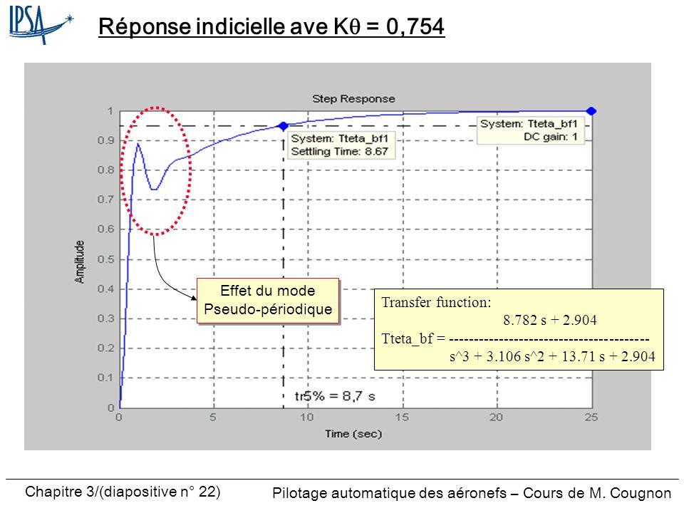 Chapitre 3/(diapositive n° 22) Pilotage automatique des aéronefs – Cours de M. Cougnon Réponse indicielle ave K = 0,754 Effet du mode Pseudo-périodiqu